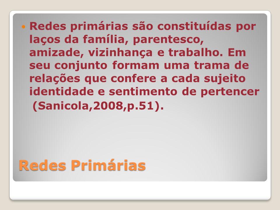 Redes Primárias Redes primárias são constituídas por laços da família, parentesco, amizade, vizinhança e trabalho.