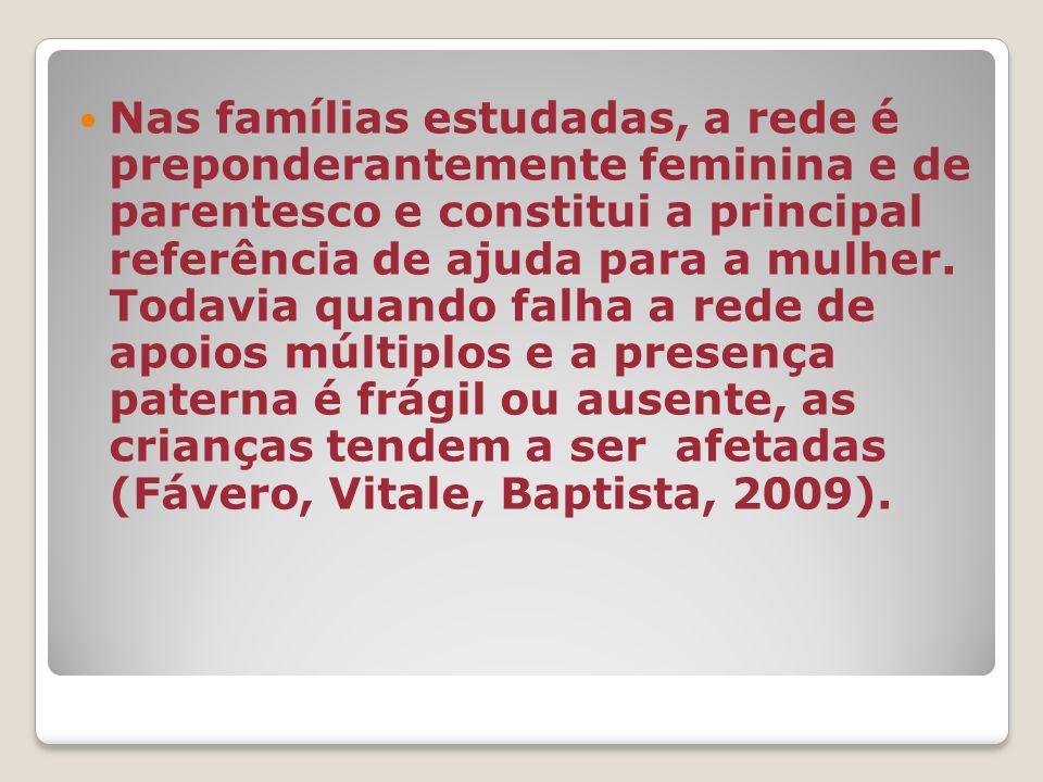 Nas famílias estudadas, a rede é preponderantemente feminina e de parentesco e constitui a principal referência de ajuda para a mulher.