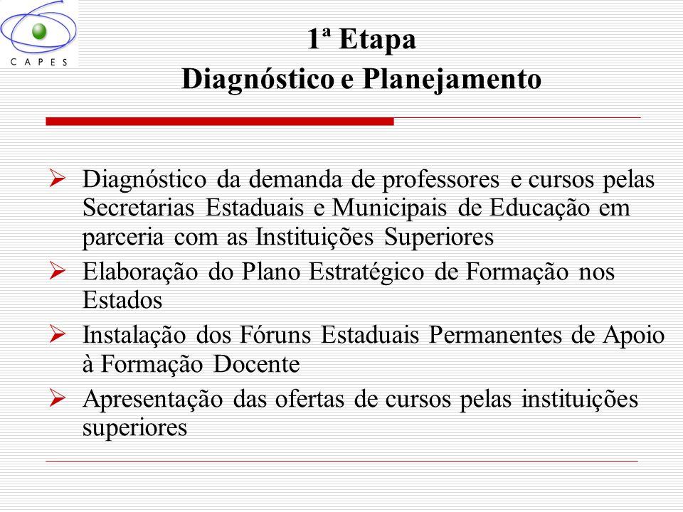 Plano Nacional de Formação de Professores 1ª Etapa Diagnóstico e Planejamento Diagnóstico da demanda de professores e cursos pelas Secretarias Estadua