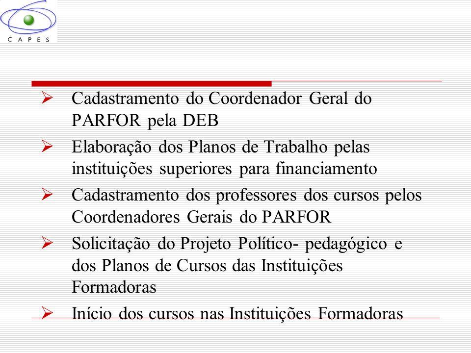 Cadastramento do Coordenador Geral do PARFOR pela DEB Elaboração dos Planos de Trabalho pelas instituições superiores para financiamento Cadastramento