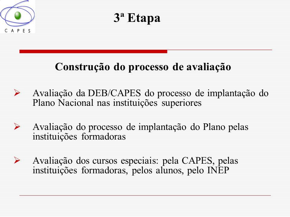 3ª Etapa Construção do processo de avaliação Avaliação da DEB/CAPES do processo de implantação do Plano Nacional nas instituições superiores Avaliação