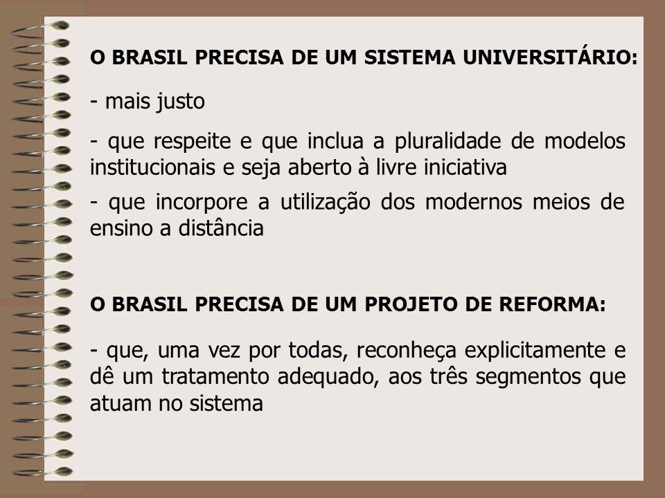- que, uma vez por todas, reconheça explicitamente e dê um tratamento adequado, aos três segmentos que atuam no sistema O BRASIL PRECISA DE UM SISTEMA UNIVERSITÁRIO: O BRASIL PRECISA DE UM PROJETO DE REFORMA: - que respeite e que inclua a pluralidade de modelos institucionais e seja aberto à livre iniciativa - que incorpore a utilização dos modernos meios de ensino a distância - mais justo