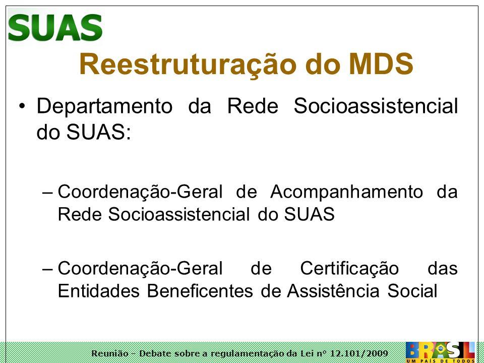 Reunião – Debate sobre a regulamentação da Lei n° 12.101/2009 Reestruturação do MDS Departamento da Rede Socioassistencial do SUAS: –Coordenação-Geral