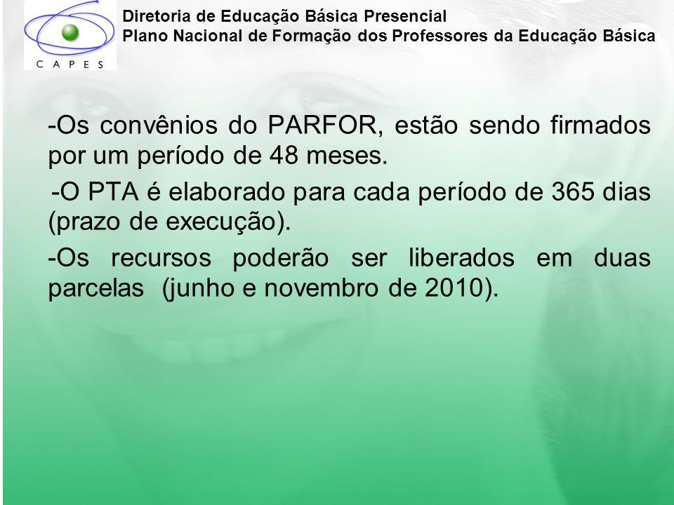 Diretoria de Educação Básica Presencial Plano Nacional de Formação dos Professores da Educação Básica Equipe DEB/PARFOR NomeFoneE-mail Profª.