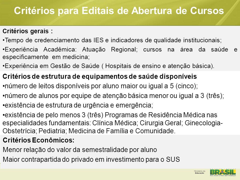Critérios para Editais de Abertura de Cursos Critérios de estrutura de equipamentos de saúde disponíveis número de leitos disponíveis por aluno maior