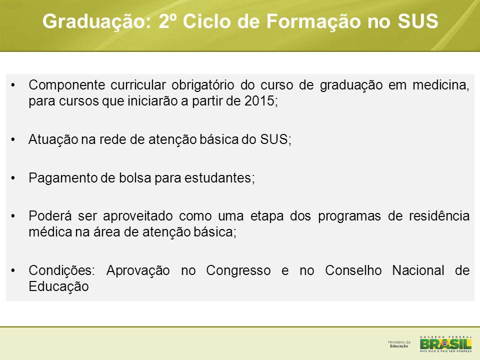 Graduação: 2º Ciclo de Formação no SUS Componente curricular obrigatório do curso de graduação em medicina, para cursos que iniciarão a partir de 2015