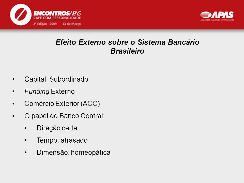 Efeito Externo sobre o Sistema Bancário Brasileiro Capital Subordinado Funding Externo Comércio Exterior (ACC) O papel do Banco Central: Direção certa