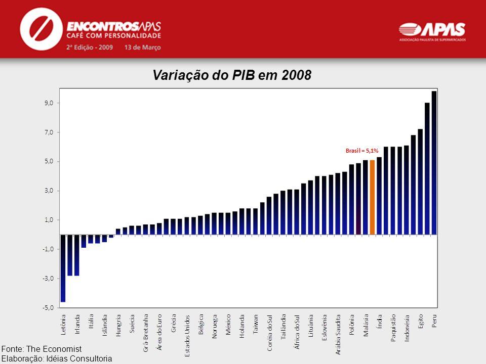 APAS Fonte: The Economist Elaboração: Idéias Consultoria Variação do PIB em 2008