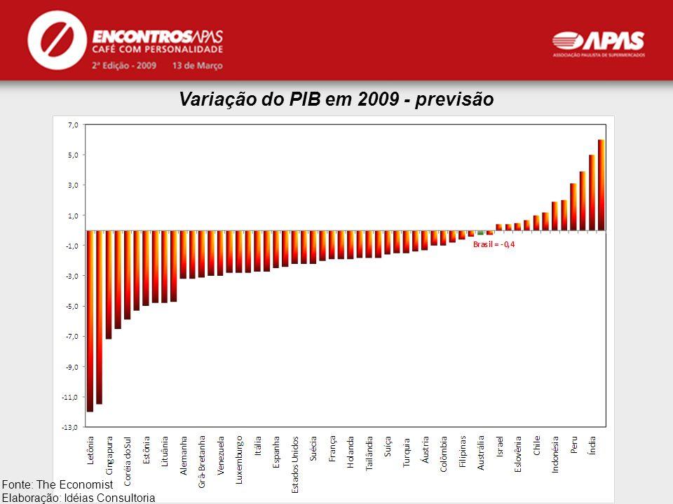 APAS Variação do PIB em 2009 - previsão Fonte: The Economist Elaboração: Idéias Consultoria