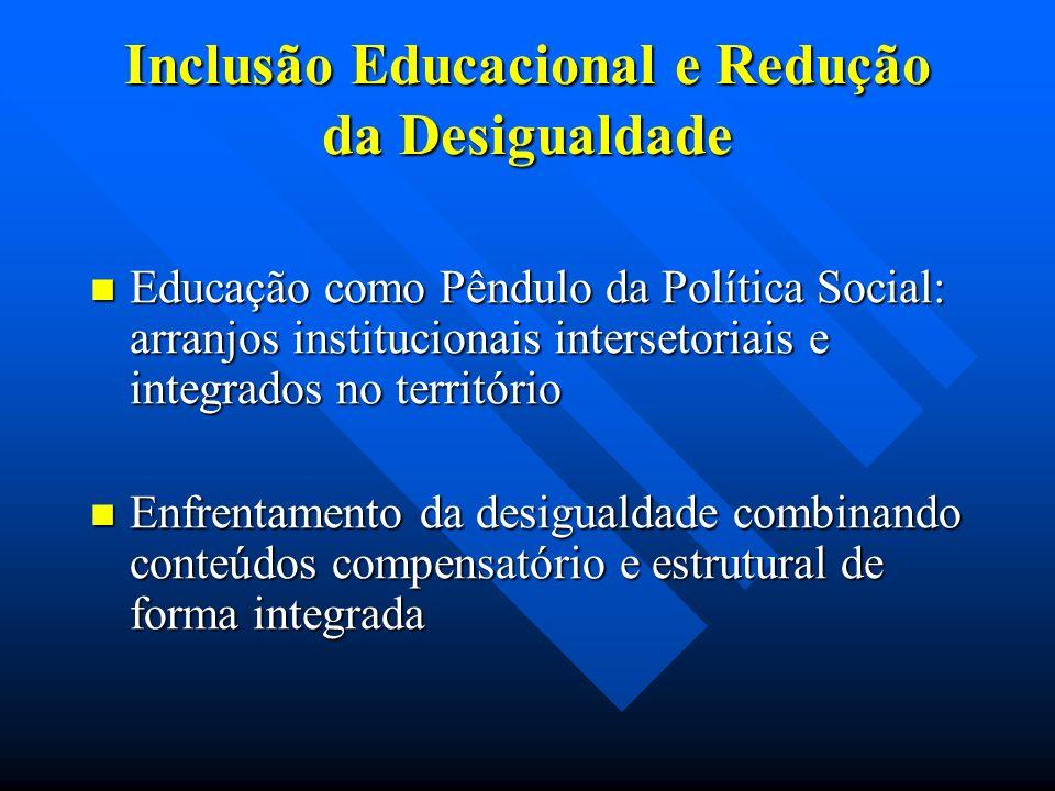 Inclusão Educacional e Redução da Desigualdade Educação como Pêndulo da Política Social: arranjos institucionais intersetoriais e integrados no território Educação como Pêndulo da Política Social: arranjos institucionais intersetoriais e integrados no território Enfrentamento da desigualdade combinando conteúdos compensatório e estrutural de forma integrada Enfrentamento da desigualdade combinando conteúdos compensatório e estrutural de forma integrada