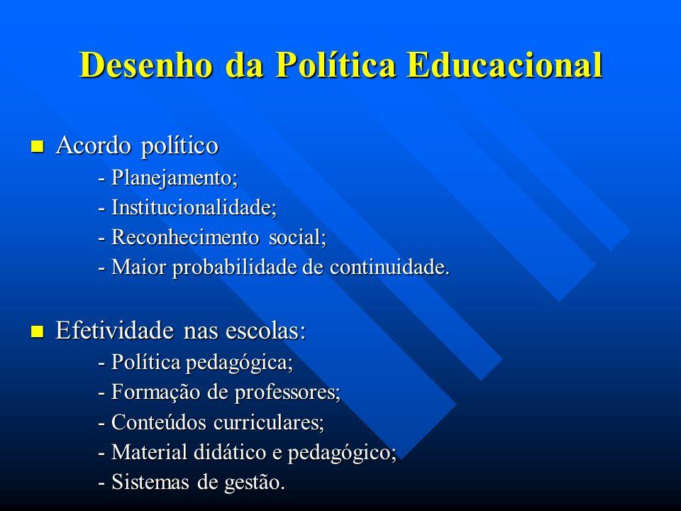Desenho da Política Educacional Acordo político Acordo político - Planejamento; - Institucionalidade; - Reconhecimento social; - Maior probabilidade de continuidade.