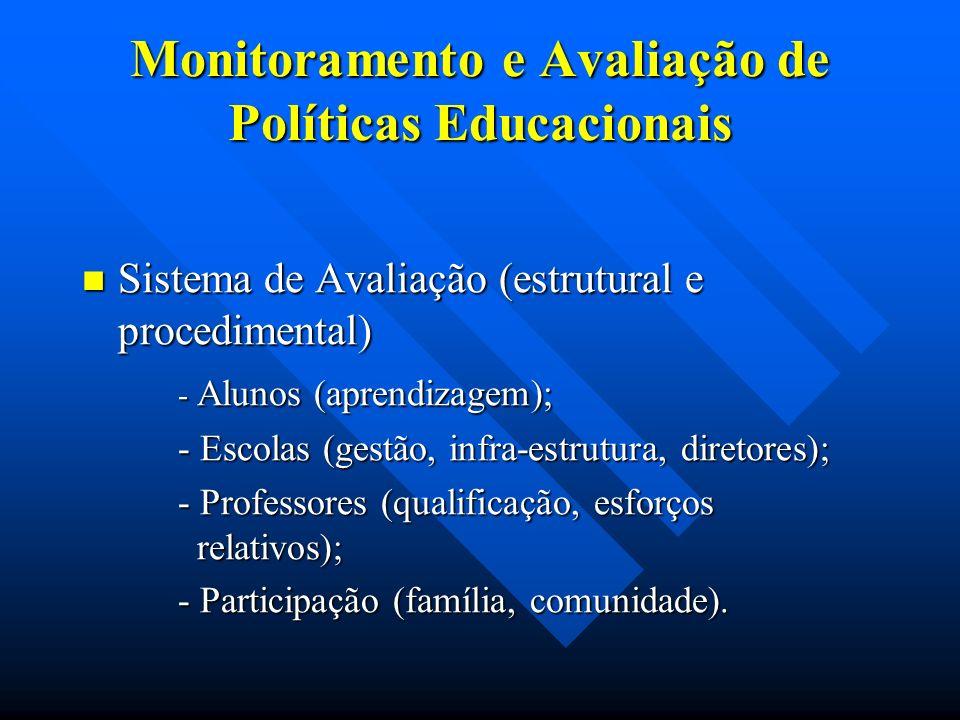 Monitoramento e Avaliação de Políticas Educacionais Sistema de Avaliação (estrutural e procedimental) Sistema de Avaliação (estrutural e procedimental) - Alunos (aprendizagem); - Escolas (gestão, infra-estrutura, diretores); - Professores (qualificação, esforços relativos); - Participação (família, comunidade).