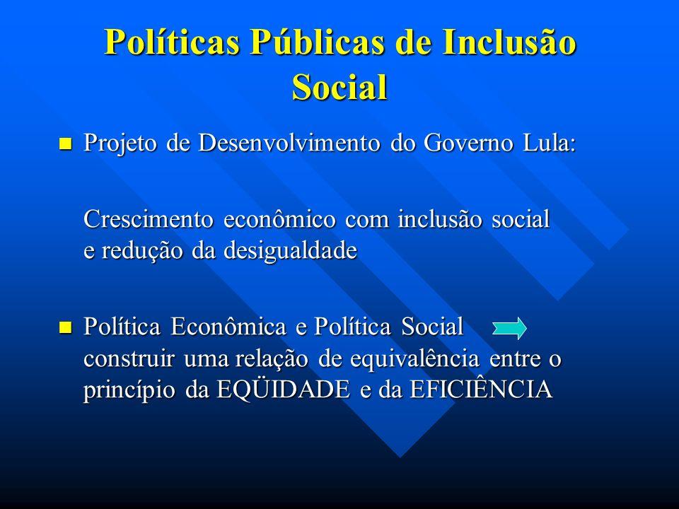 Políticas Públicas de Inclusão Social Projeto de Desenvolvimento do Governo Lula: Projeto de Desenvolvimento do Governo Lula: Crescimento econômico com inclusão social e redução da desigualdade Política Econômica e Política Social construir uma relação de equivalência entre o princípio da EQÜIDADE e da EFICIÊNCIA Política Econômica e Política Social construir uma relação de equivalência entre o princípio da EQÜIDADE e da EFICIÊNCIA