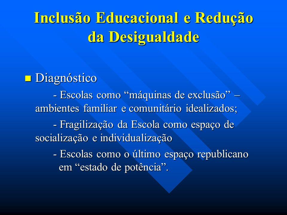 Inclusão Educacional e Redução da Desigualdade Diagnóstico Diagnóstico - Escolas como máquinas de exclusão – ambientes familiar e comunitário idealiza