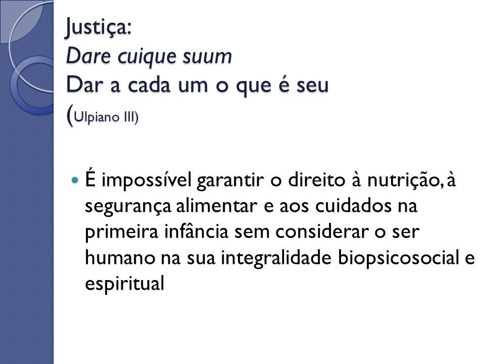 Justiça: Dare cuique suum Dar a cada um o que é seu ( Ulpiano III) É impossível garantir o direito à nutrição, à segurança alimentar e aos cuidados na