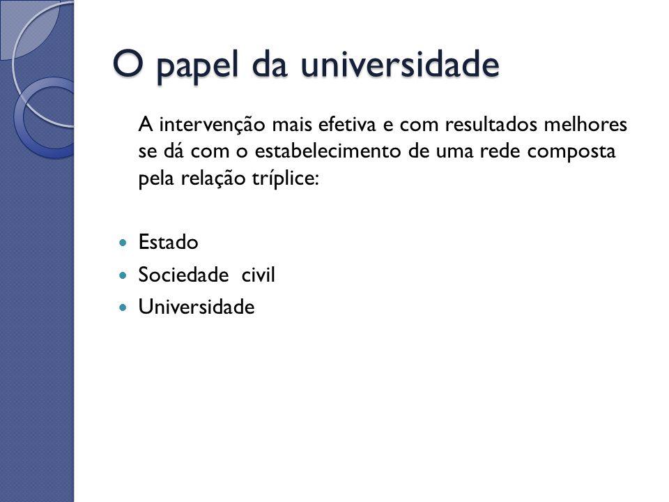 O papel da universidade A intervenção mais efetiva e com resultados melhores se dá com o estabelecimento de uma rede composta pela relação tríplice: E
