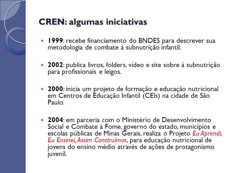 CREN: algumas iniciativas 1999: recebe financiamento do BNDES para descrever sua metodologia de combate à subnutrição infantil. 2002: publica livros,