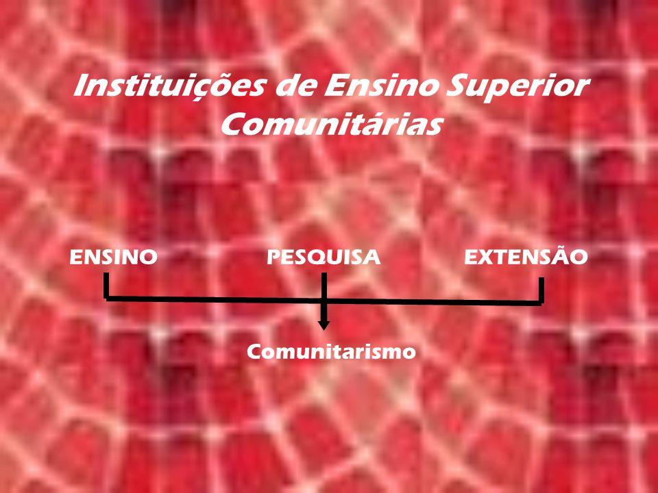 Instituições de Ensino Superior Comunitárias ENSINOPESQUISAEXTENSÃO Comunitarismo