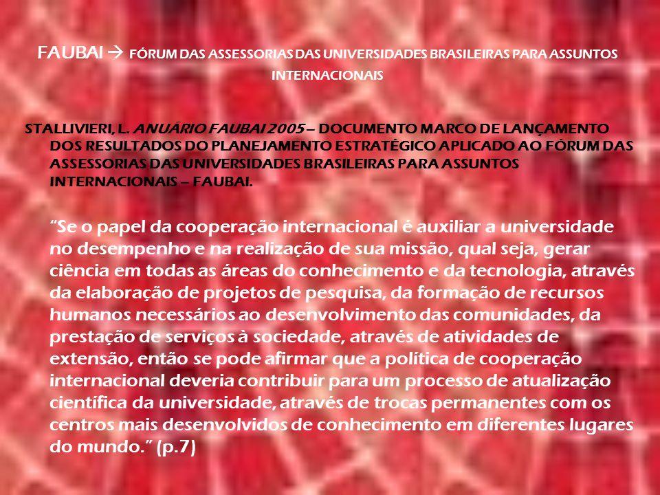 FAUBAI FÓRUM DAS ASSESSORIAS DAS UNIVERSIDADES BRASILEIRAS PARA ASSUNTOS INTERNACIONAIS STALLIVIERI, L.