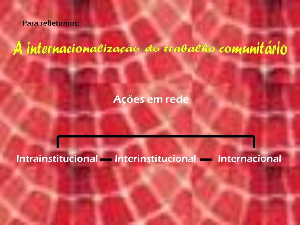 Para refletirmos: Ações em rede Intrainstitucional Interinstitucional Internacional