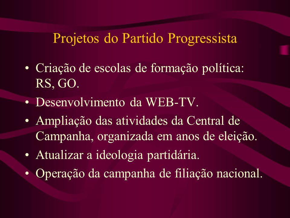 Projetos do Partido Progressista Criação de escolas de formação política: RS, GO. Desenvolvimento da WEB-TV. Ampliação das atividades da Central de Ca