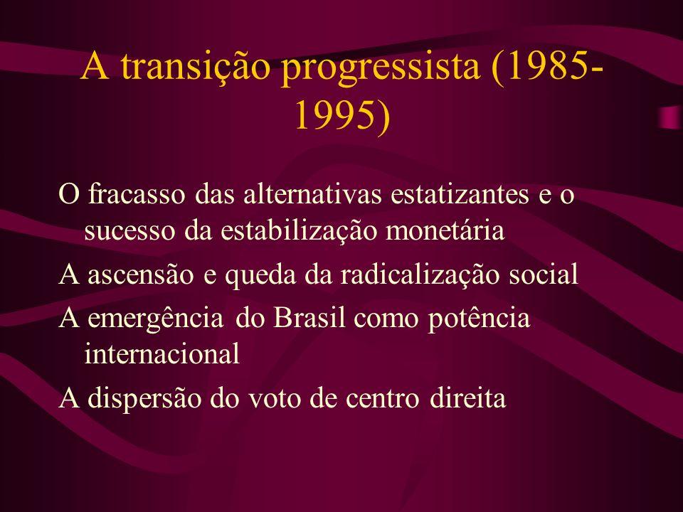 A transição progressista (1985- 1995) O fracasso das alternativas estatizantes e o sucesso da estabilização monetária A ascensão e queda da radicaliza