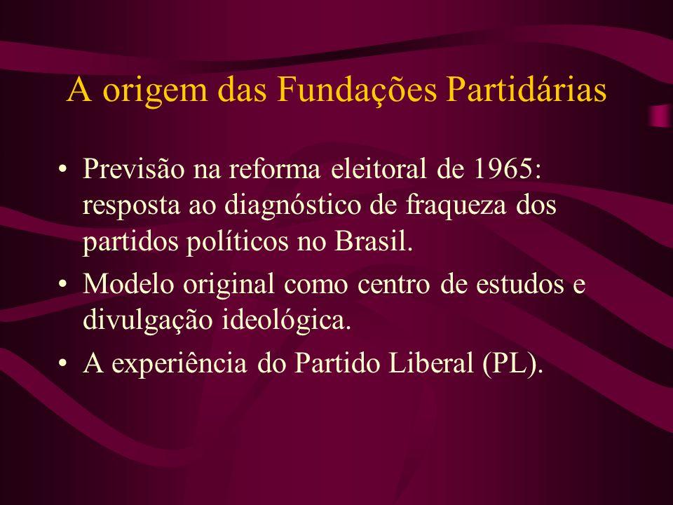 A origem das Fundações Partidárias Previsão na reforma eleitoral de 1965: resposta ao diagnóstico de fraqueza dos partidos políticos no Brasil. Modelo