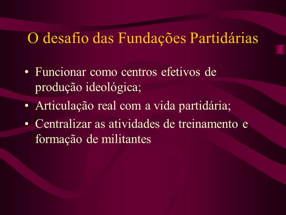 O desafio das Fundações Partidárias Funcionar como centros efetivos de produção ideológica; Articulação real com a vida partidária; Centralizar as ati