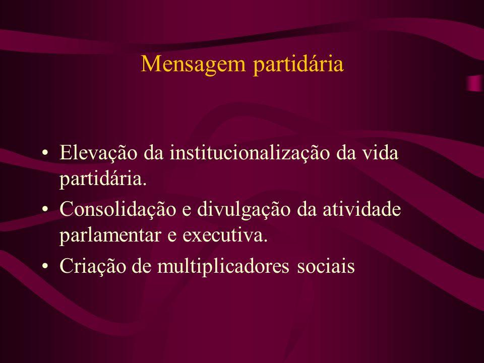 Mensagem partidária Elevação da institucionalização da vida partidária. Consolidação e divulgação da atividade parlamentar e executiva. Criação de mul
