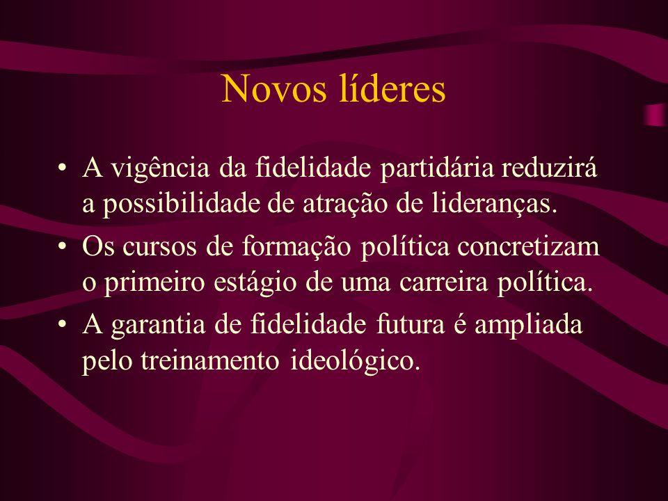 Novos líderes A vigência da fidelidade partidária reduzirá a possibilidade de atração de lideranças. Os cursos de formação política concretizam o prim