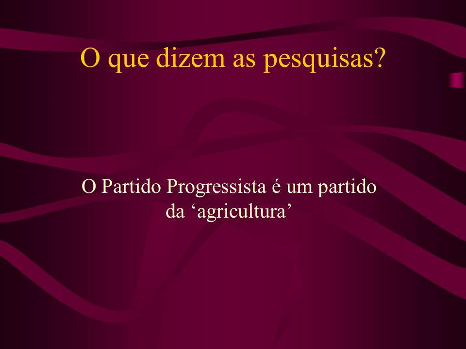 O que dizem as pesquisas? O Partido Progressista é um partido da agricultura