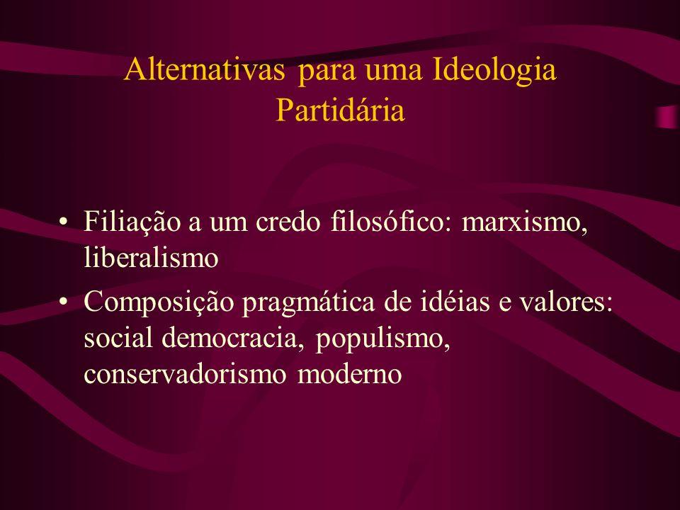 Alternativas para uma Ideologia Partidária Filiação a um credo filosófico: marxismo, liberalismo Composição pragmática de idéias e valores: social dem
