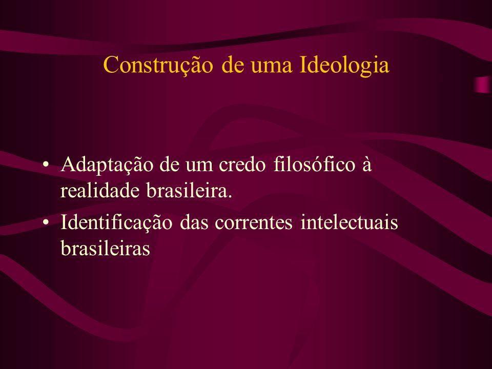 Construção de uma Ideologia Adaptação de um credo filosófico à realidade brasileira. Identificação das correntes intelectuais brasileiras