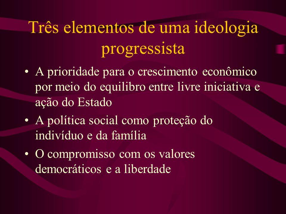 Três elementos de uma ideologia progressista A prioridade para o crescimento econômico por meio do equilibro entre livre iniciativa e ação do Estado A