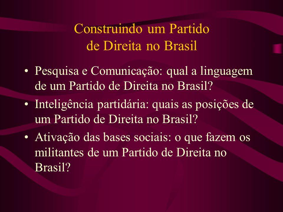 Construindo um Partido de Direita no Brasil Pesquisa e Comunicação: qual a linguagem de um Partido de Direita no Brasil? Inteligência partidária: quai