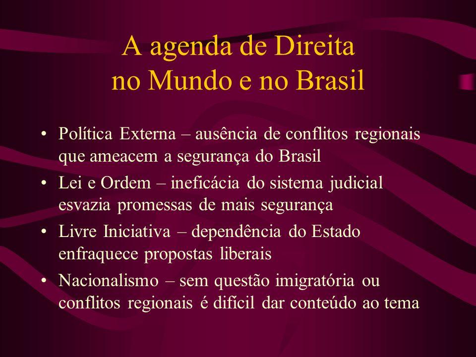 A agenda de Direita no Mundo e no Brasil Política Externa – ausência de conflitos regionais que ameacem a segurança do Brasil Lei e Ordem – ineficácia
