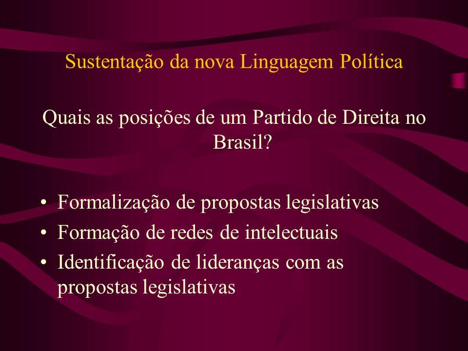 Sustentação da nova Linguagem Política Quais as posições de um Partido de Direita no Brasil? Formalização de propostas legislativas Formação de redes