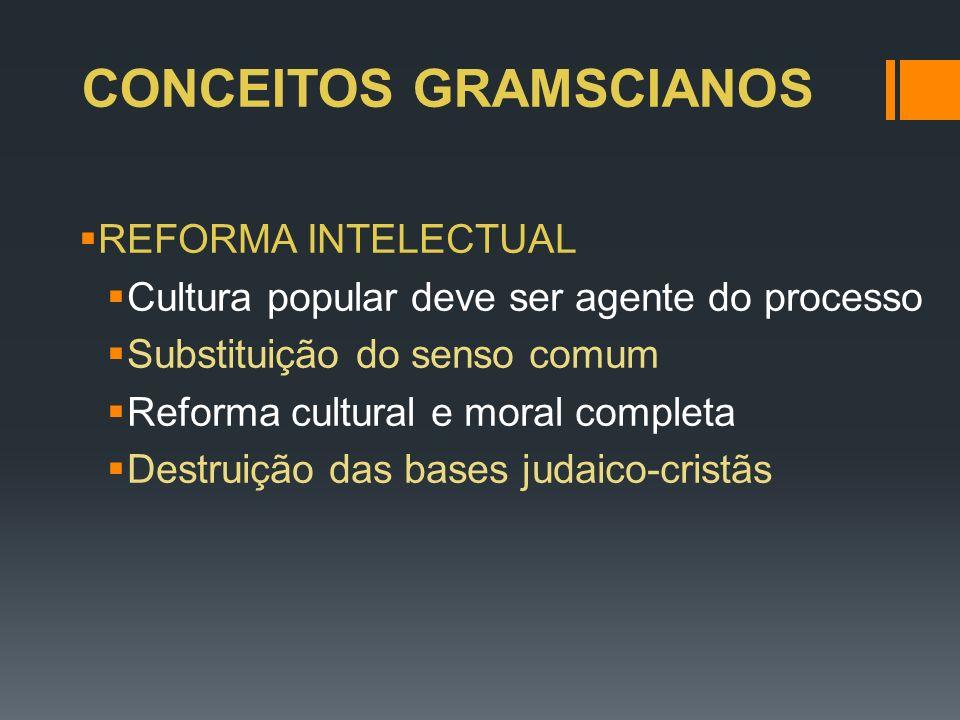 CONCEITOS GRAMSCIANOS REFORMA INTELECTUAL Cultura popular deve ser agente do processo Substituição do senso comum Reforma cultural e moral completa De