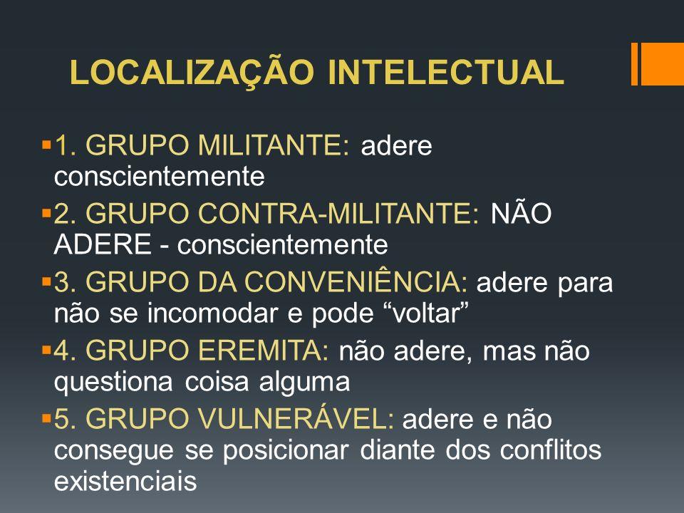 LOCALIZAÇÃO INTELECTUAL 1. GRUPO MILITANTE: adere conscientemente 2. GRUPO CONTRA-MILITANTE: NÃO ADERE - conscientemente 3. GRUPO DA CONVENIÊNCIA: ade