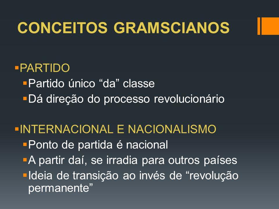 CONCEITOS GRAMSCIANOS PARTIDO Partido único da classe Dá direção do processo revolucionário INTERNACIONAL E NACIONALISMO Ponto de partida é nacional A