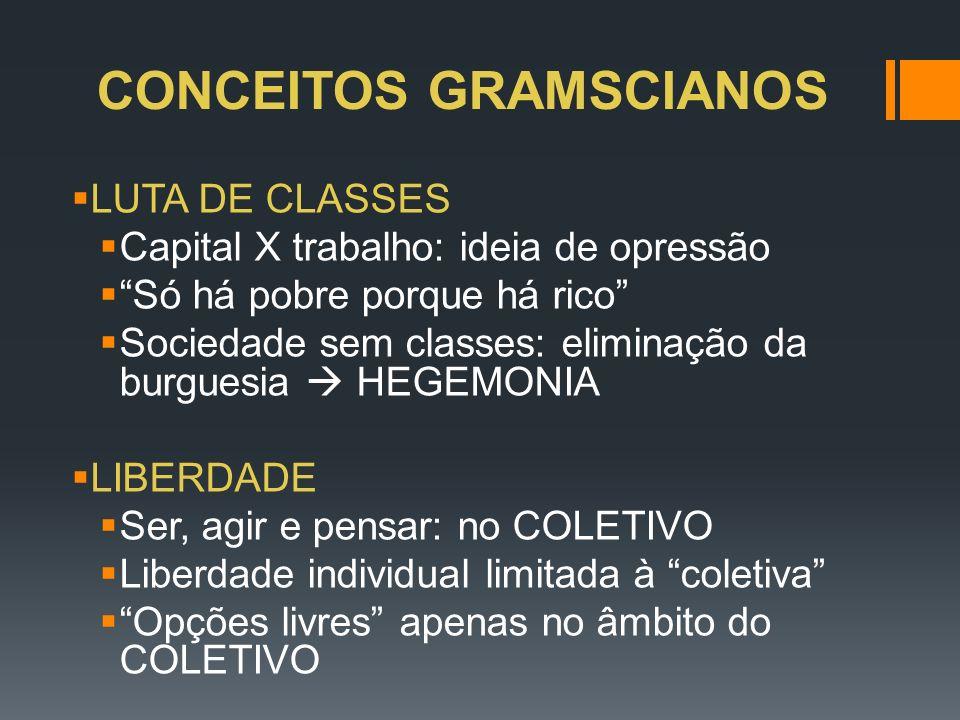 CONCEITOS GRAMSCIANOS LUTA DE CLASSES Capital X trabalho: ideia de opressão Só há pobre porque há rico Sociedade sem classes: eliminação da burguesia