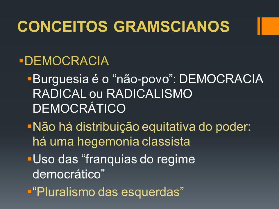 CONCEITOS GRAMSCIANOS DEMOCRACIA Burguesia é o não-povo: DEMOCRACIA RADICAL ou RADICALISMO DEMOCRÁTICO Não há distribuição equitativa do poder: há uma
