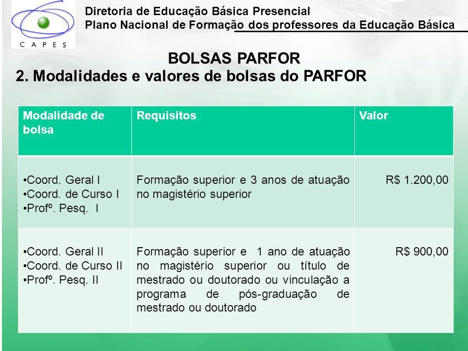 Diretoria de Educação Básica Presencial Plano Nacional de Formação dos professores da Educação Básica Modalidade de bolsa RequisitosValor Coord. Geral