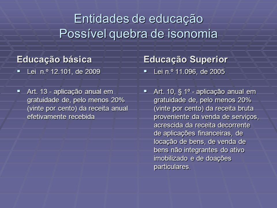 Entidades de educação Possível quebra de isonomia Educação básica Lei n.º 12.101, de 2009 Lei n.º 12.101, de 2009 Art. 13 - aplicação anual em gratuid