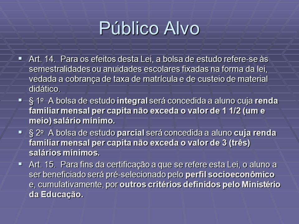 Público Alvo Art. 14. Para os efeitos desta Lei, a bolsa de estudo refere-se às semestralidades ou anuidades escolares fixadas na forma da lei, vedada