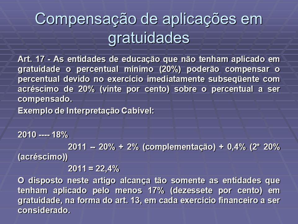 Compensação de aplicações em gratuidades Art. 17 - As entidades de educação que não tenham aplicado em gratuidade o percentual mínimo (20%) poderão co