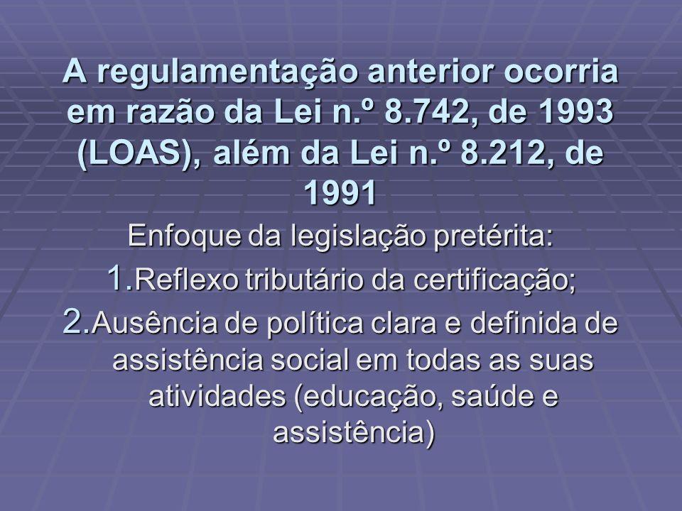 A regulamentação anterior ocorria em razão da Lei n.º 8.742, de 1993 (LOAS), além da Lei n.º 8.212, de 1991 Enfoque da legislação pretérita: 1. Reflex