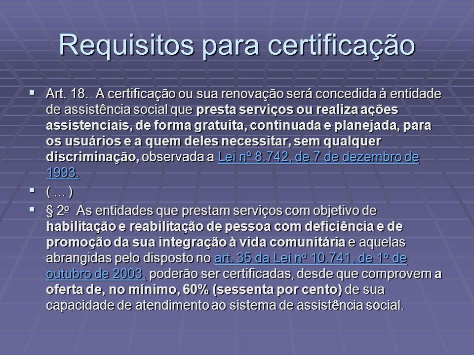Requisitos para certificação Art. 18. A certificação ou sua renovação será concedida à entidade de assistência social que presta serviços ou realiza a
