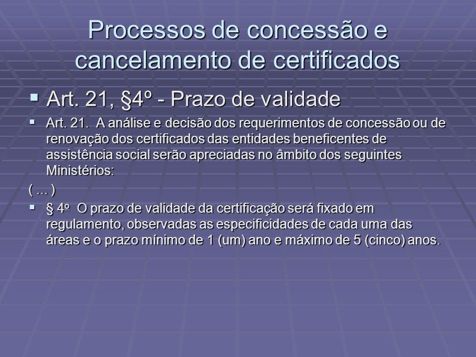 Processos de concessão e cancelamento de certificados Art. 21, §4º - Prazo de validade Art. 21, §4º - Prazo de validade Art. 21. A análise e decisão d