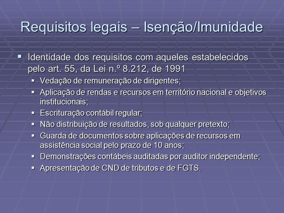 Requisitos legais – Isenção/Imunidade Identidade dos requisitos com aqueles estabelecidos pelo art. 55, da Lei n.º 8.212, de 1991 Identidade dos requi